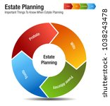 an image of a estate planning... | Shutterstock .eps vector #1038243478