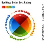 an image of a bad good better... | Shutterstock .eps vector #1038325474