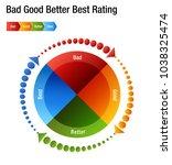 an image of a bad good better... | Shutterstock .eps vector #1038325474
