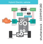 a hybrid electric vehicle  hev  ... | Shutterstock .eps vector #1039939180