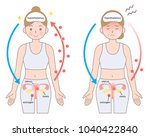 mechanism of menopause and... | Shutterstock .eps vector #1040422840
