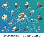 daily routine isometric... | Shutterstock .eps vector #1040426350