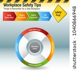 an image of a workplace safety... | Shutterstock .eps vector #1040866948