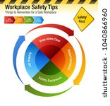 an image of a workplace safety... | Shutterstock .eps vector #1040866960