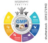 gmp good manufacturing practice ...   Shutterstock .eps vector #1041171943