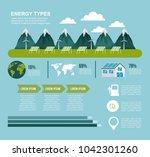 energy types ecological | Shutterstock .eps vector #1042301260