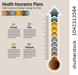 an image of a health insurance... | Shutterstock .eps vector #1042313584