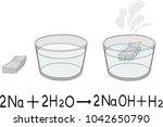 chemical reaction of sodium... | Shutterstock .eps vector #1042650790
