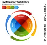 an image of a cryptocurrency... | Shutterstock .eps vector #1042858660