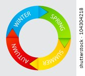 concept of colorful time wheel... | Shutterstock .eps vector #104304218