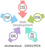 website development php html... | Shutterstock .eps vector #104315924
