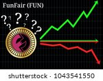 possible graphs of forecast... | Shutterstock .eps vector #1043541550