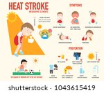 heat stroke risk sign and... | Shutterstock .eps vector #1043615419