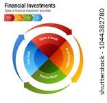 an image of a financial... | Shutterstock .eps vector #1044382780