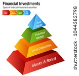 an image of a financial... | Shutterstock .eps vector #1044382798