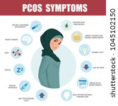 pcos symptoms infographic.... | Shutterstock .eps vector #1045102150