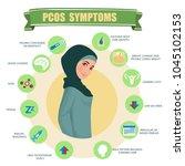 pcos symptoms infographic.... | Shutterstock .eps vector #1045102153
