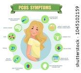 pcos symptoms infographic.... | Shutterstock .eps vector #1045102159