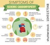 symptoms of ischemic...   Shutterstock .eps vector #1045157548