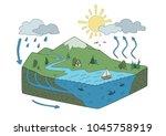 vector schematic representation ... | Shutterstock .eps vector #1045758919