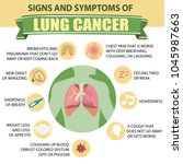 signs and symptoms of lung... | Shutterstock .eps vector #1045987663