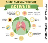 signs and symptoms of pulmonary ... | Shutterstock .eps vector #1045987669