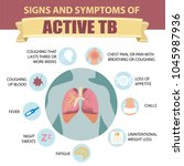 signs and symptoms of pulmonary ... | Shutterstock .eps vector #1045987936