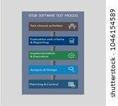 istqb software test process... | Shutterstock .eps vector #1046154589