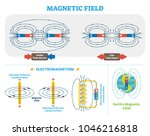 scientific magnetic field and... | Shutterstock .eps vector #1046216818