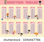 addition tables template with... | Shutterstock .eps vector #1046467786