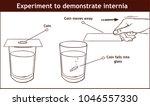 vector   inertia example our... | Shutterstock .eps vector #1046557330
