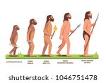 human evolution stages ... | Shutterstock .eps vector #1046751478