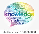 knowledge think bubble word...   Shutterstock .eps vector #1046780008