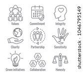 social responsibility outline... | Shutterstock .eps vector #1046795149