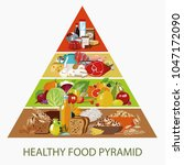 food pyramid. daily intake of... | Shutterstock .eps vector #1047172090