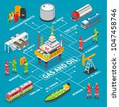 gas oil industry isometric... | Shutterstock .eps vector #1047458746