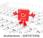 chromium element symbol up on... | Shutterstock . vector #1047471946