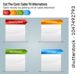an image of a cut the cord... | Shutterstock .eps vector #1047492793