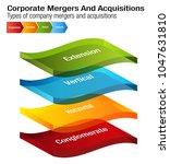 an image of a business... | Shutterstock .eps vector #1047631810