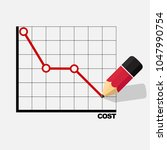 cost reduction concept vector... | Shutterstock .eps vector #1047990754
