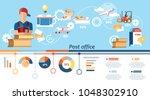 postal delivery service... | Shutterstock .eps vector #1048302910