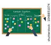 kanban project management... | Shutterstock .eps vector #1048851074