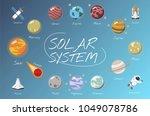 the solar system vector | Shutterstock . vector #1049078786