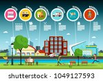 flat design city park with... | Shutterstock .eps vector #1049127593