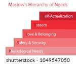 social and psychological...   Shutterstock .eps vector #1049547050