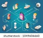 biometric id isometric... | Shutterstock .eps vector #1049606660