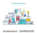 app development process....