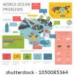 global environmental problems.... | Shutterstock .eps vector #1050085364