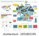 global environmental problems.... | Shutterstock .eps vector #1051801196