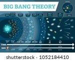 big bang theory vector... | Shutterstock .eps vector #1052184410